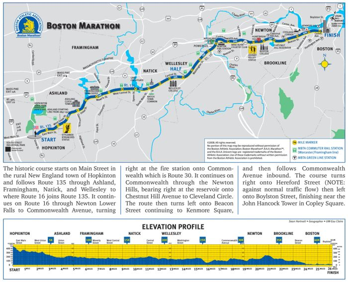 Upcoming Marathons to Qualify for the Boston Marathon
