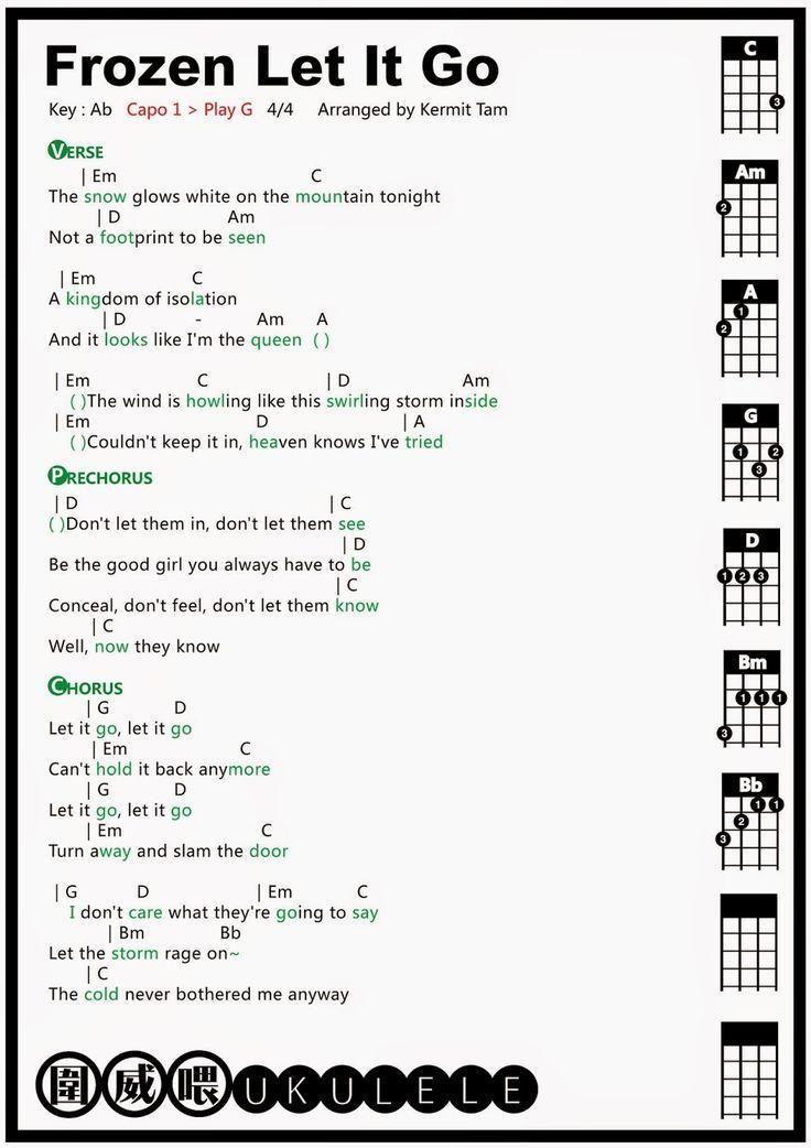 Pin By Indiana Hauser On Uke In 2019 Ukulele Chords Songs Ukulele