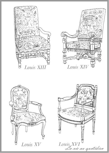 Here Are Some Fabulous Drawings Of Four Different Armchairs In The French  Louis Styles: Louis III, Louis XIV, Louis XV, And Louis XVI!