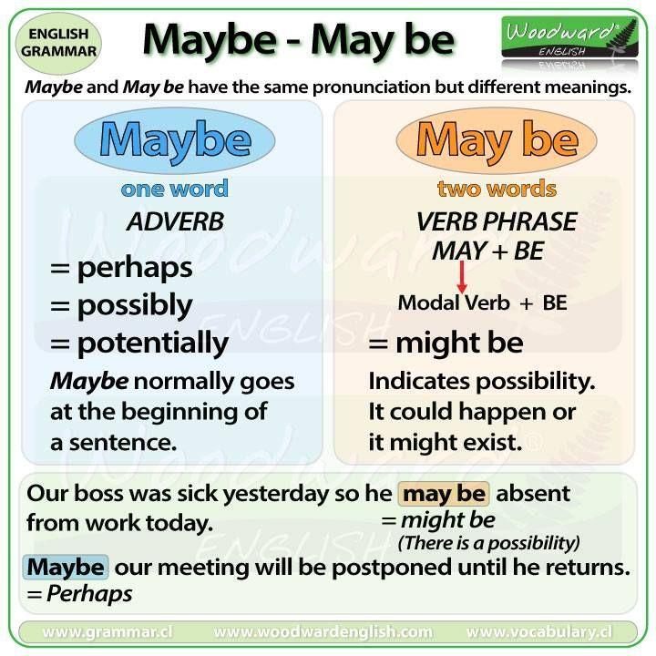 Maybe vs. May be