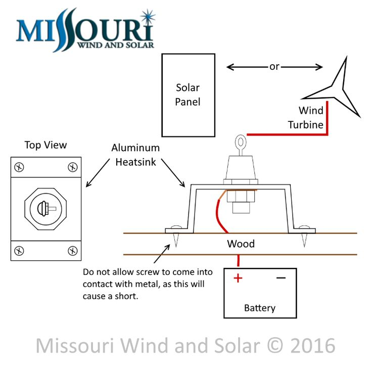 36 best wind turbine solar panel tutorials and troubleshooting frequently asked questions and how to install a blocking diode for your wind turbine or solar swarovskicordoba Gallery
