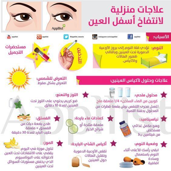 علاجات منزليه الإنتفاخ اسفل العين Beauty Skin Care Routine Beauty Care Body Skin Care