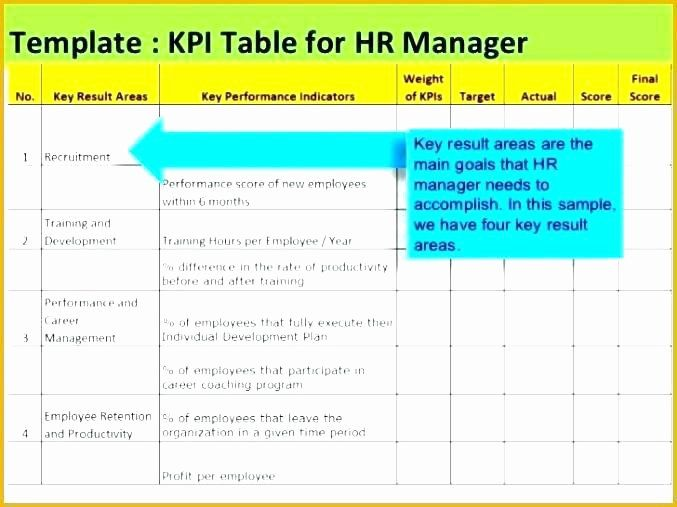 Employee Performance Scorecard Template Awesome Balanced Scorecard Example Exce Document Management System Vacation Planner Template Key Performance Indicators