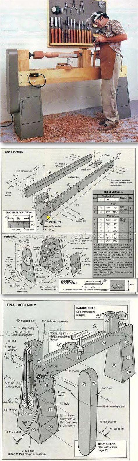 Wood Lathe Plans - Lathe Tips, Jigs and Fixtures   WoodArchivist.com