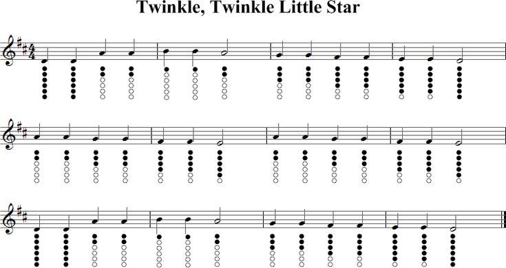 Twinkle, Twinkle, Little Star Sheet Music for Tin Whistle
