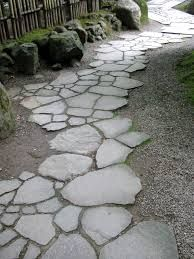 Image result for garden paths