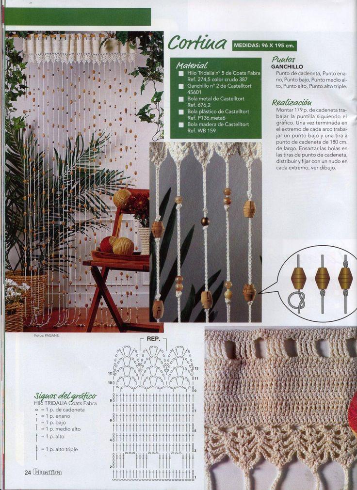 lodijoella: Cortinas tejidas a crochet con patrones gratuitos