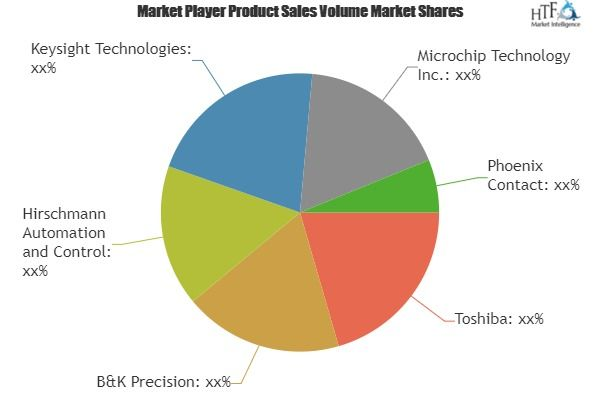 Find Out Why Bluetooth Software Market Is Thriving Worldwide