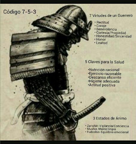 Codigo 7-5-3! Crece, Vive, Trasciende!