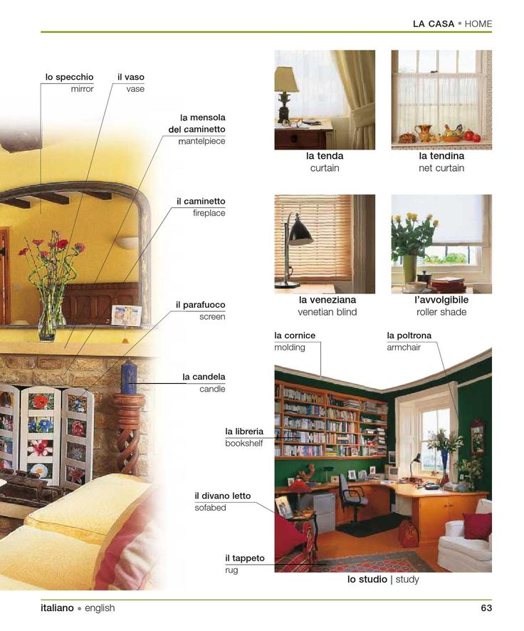 Learning Italian - Home