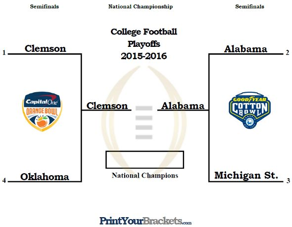 ncaa football playoff system 30112017 want to fix the college football playoff  football playoff selection will play out ncaa  creating a playoff system to determine who.