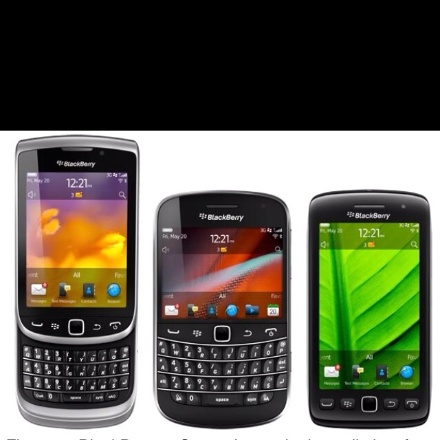 Aren't the blackberry phones beautiful? If only I hadn't switched from my berry to an iphone