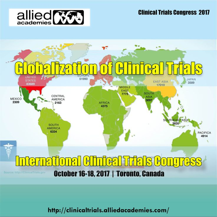 Globalization of Clinical Trials The globalization of clinical research is a relatively recent phenomenon, in which many of these studies are taking place on a global scale, with a significant increase of clinical trials in developing countries.