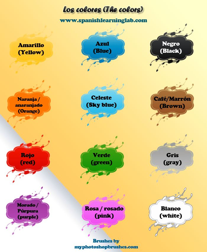 Colors in spanish a basic list sentences and a simple for Colors in spanish