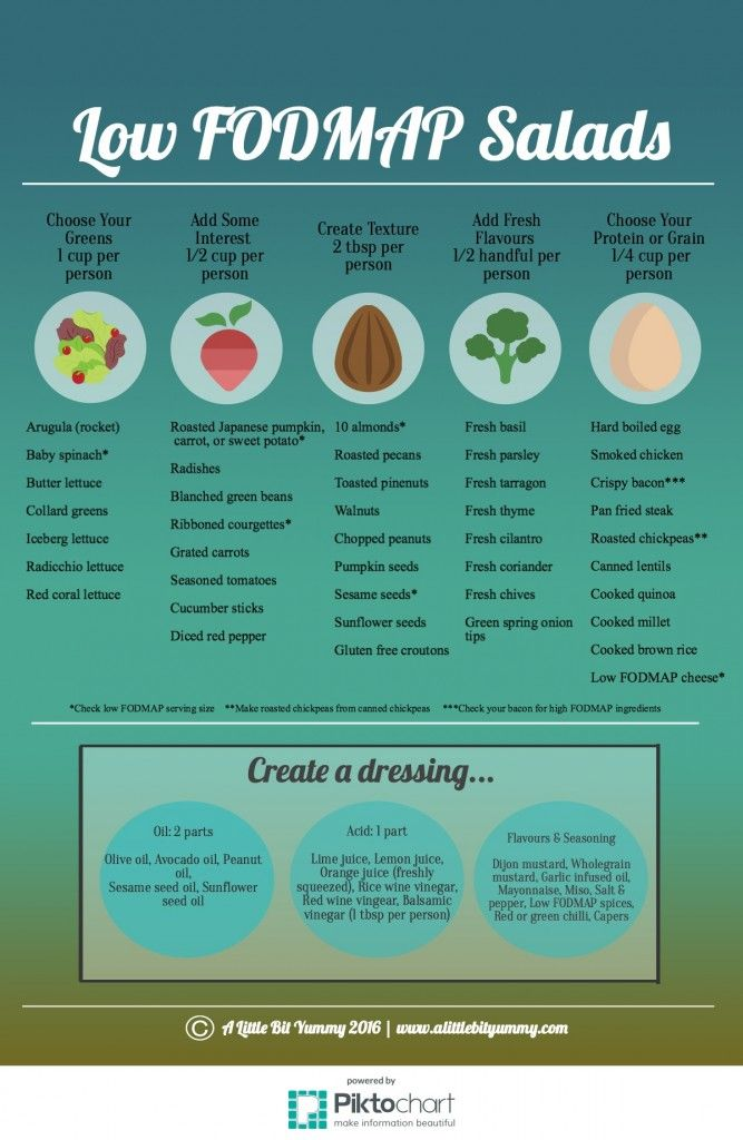 Low FODMAP Salads Infograghic, A Little Bit Yummy                                                                                                                                                                                 More