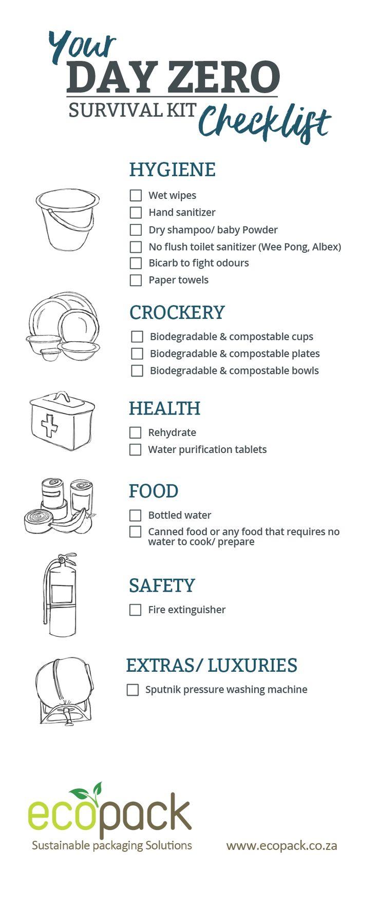 Your Day Zero Survival Kit Checklist