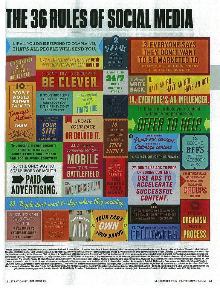 The 36 rules of #SOCIAL MEDIA!!!