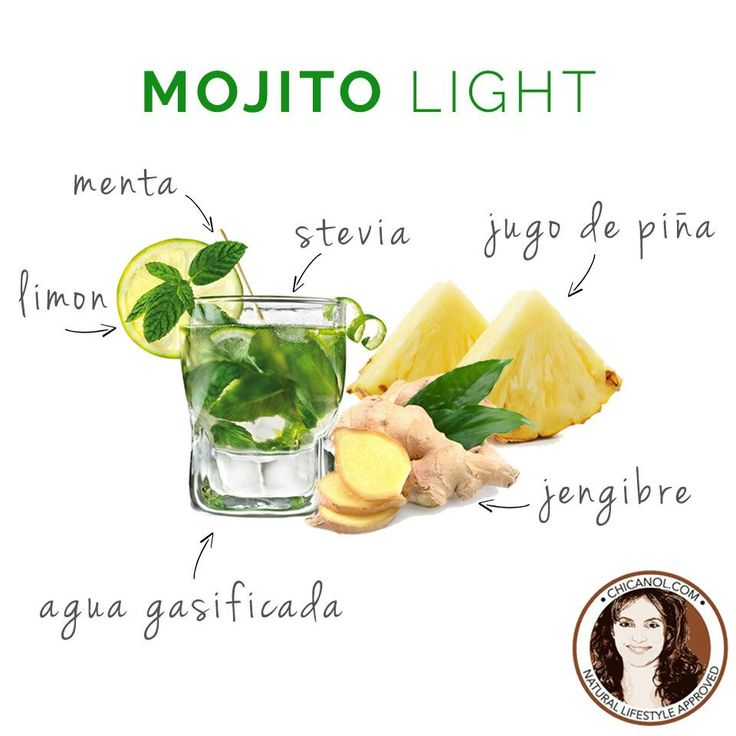 Mojito sin alcohol | Nonalcoholic Mojito