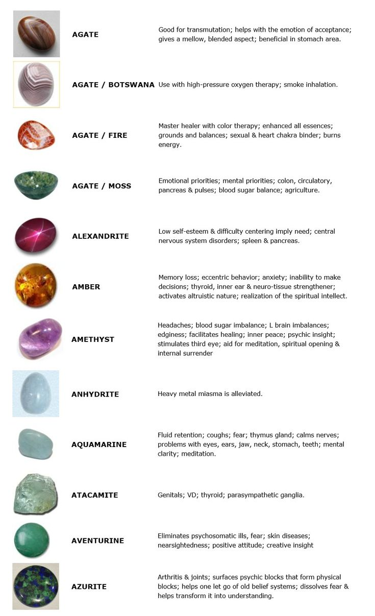 Guide to crystals and gemstones for healing crystals for Crystals and their meaning with pictures