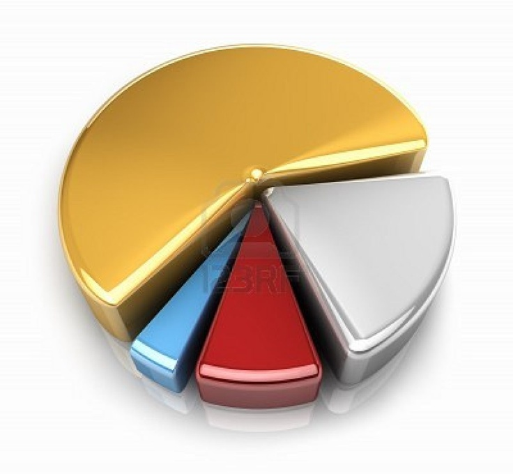 http://www.123rf.com/photo_11063015_metal-pie-chart-with-parts-in-different-colors-3d-illustration.html