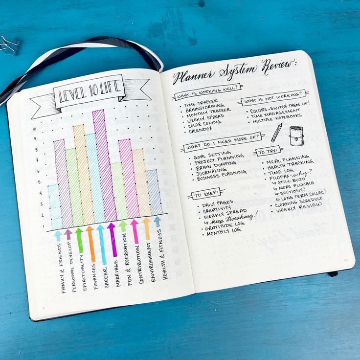 I'm in a reminiscing mood today, so here's a little trip down memory lane of all of my past Bullet Journals :)
