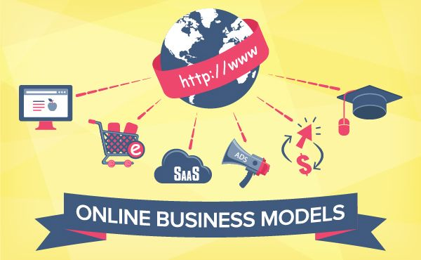 Learn about various business ideas to start an online business. Read the risk, practicability and profit factors attached to various business models.