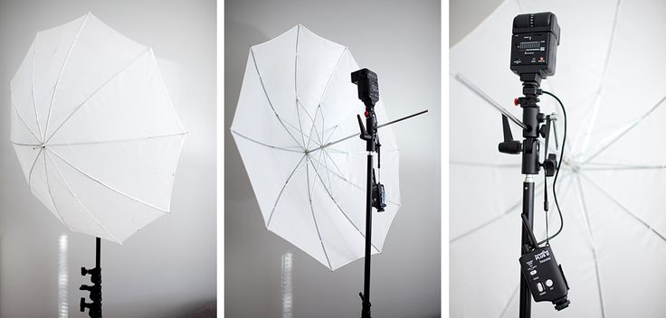 25 Best Ideas About Off Camera Flash On Pinterest Flash