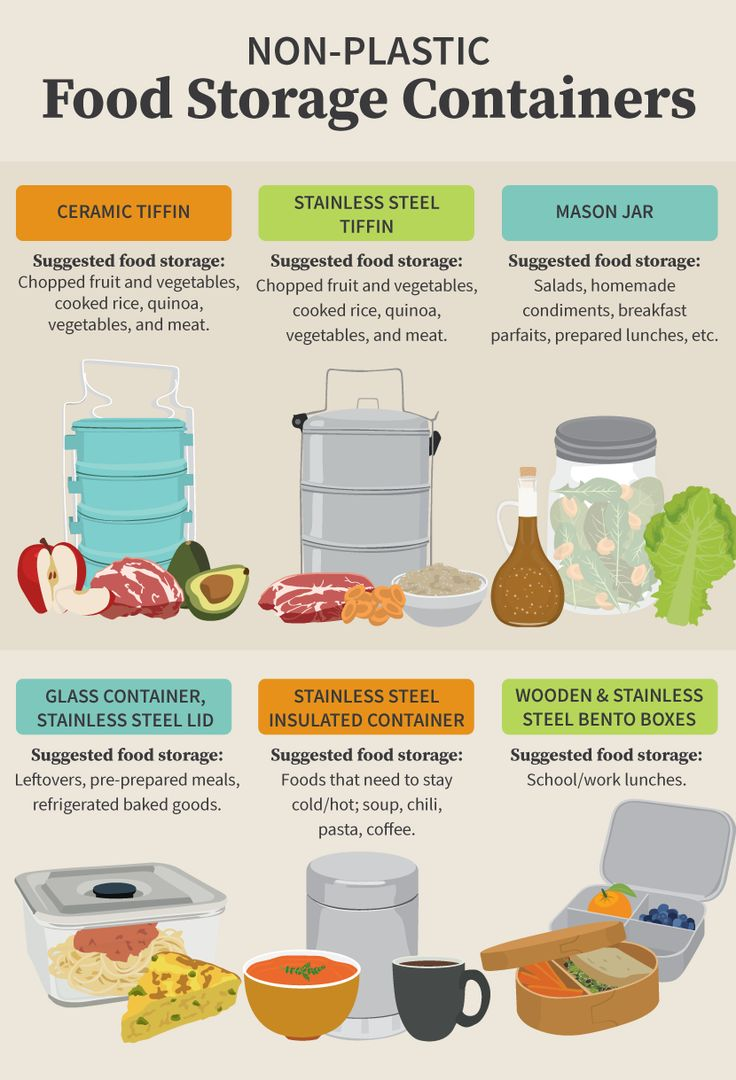 25+ best food storage containers ideas on pinterest | food storage