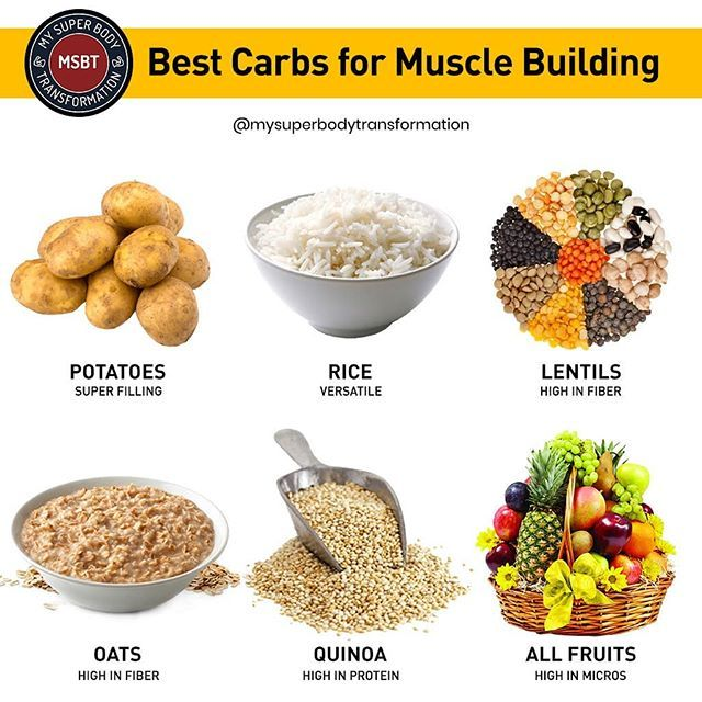 The best carbs for muscle building . Tag someone who needs to see this . What is your favorite