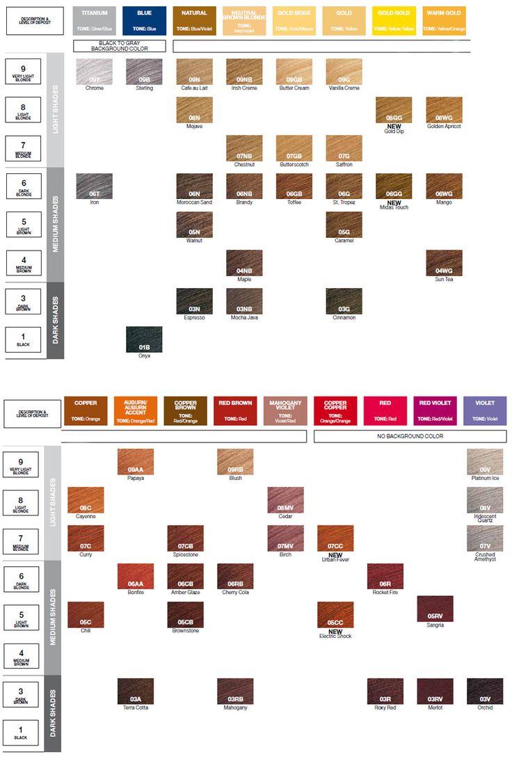 Redken Shades EQ Color Gloss Color Chart Redken hair