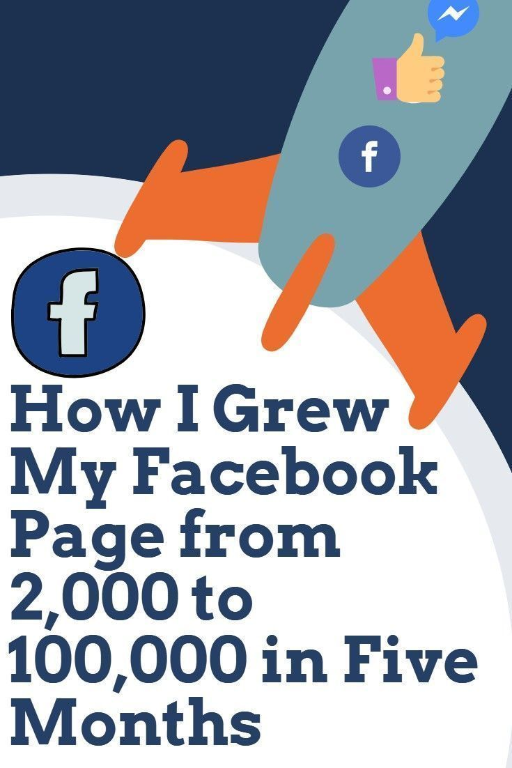 1c4e63bdeee253b8b68b473faf08dc30 - How To Get 2000 Likes On Facebook Page Free