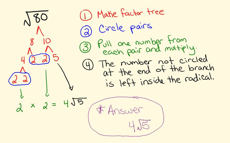 17 Best ideas about Simplifying Radicals on Pinterest ...