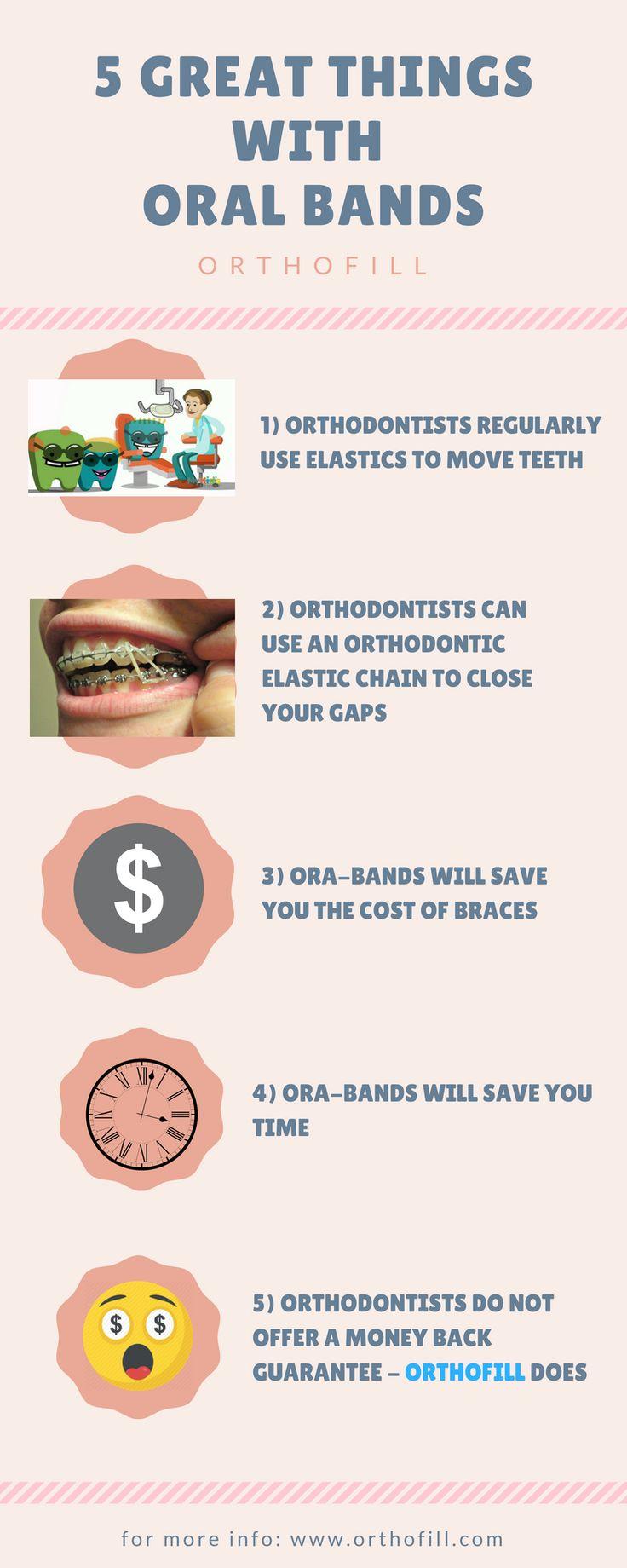 Perks of Using Orthofill Gap teeth, Fix teeth, Orthodontics