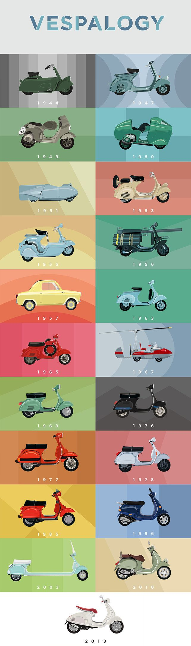 Watch 60 Years of Chic Vespas Go By   Good design never goes out of style.