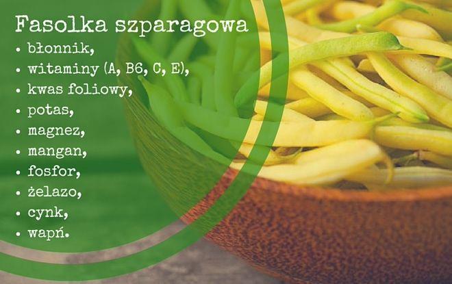 Wartości odżywcze fasolki szparagowej #warzywa #fasolka #witaminy #zdrowie #jedzenie #food #vegetables #healthy