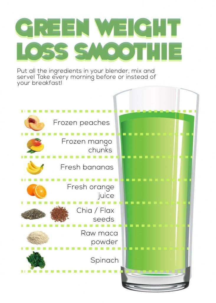 weight loss drinking smoothies for meals