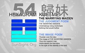 """54: 歸妹 ¦¦ ¦  * - Kuei Mei """"Marrying Maiden"""""""