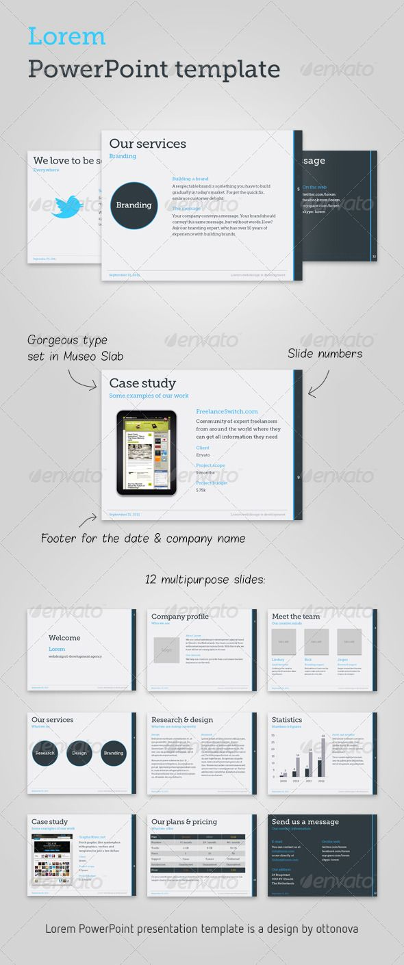 Lorem PowerPoint template - Business Powerpoint Templates