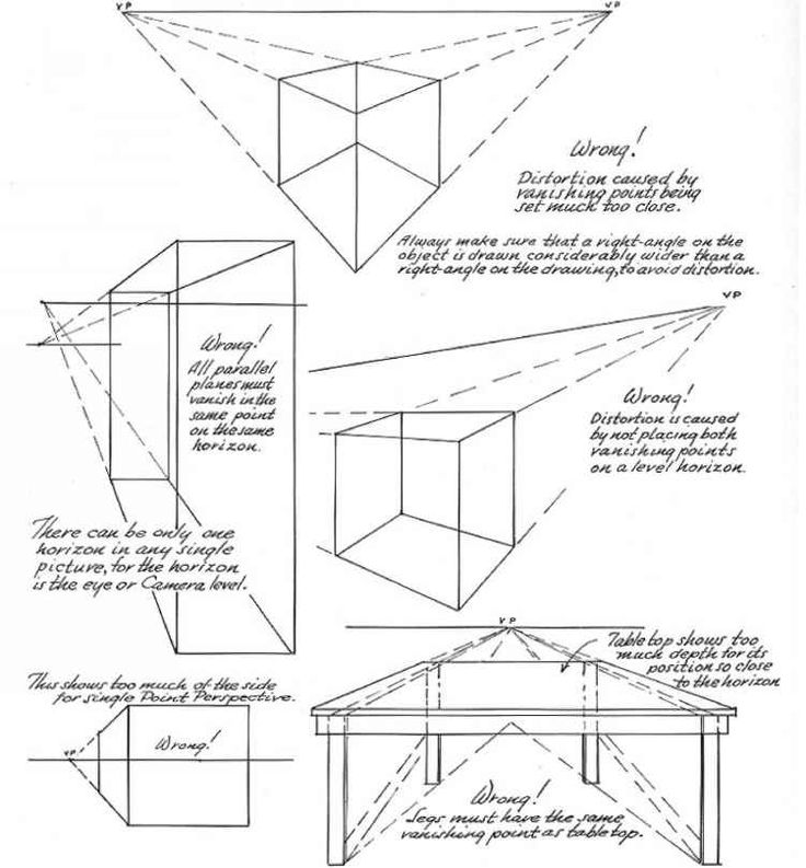 35 Best Perspectivebox Images On Pinterest Angles