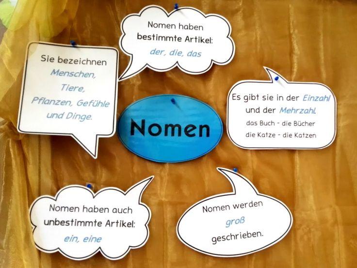 Material für die Wortartenwand zum Thema Nomen
