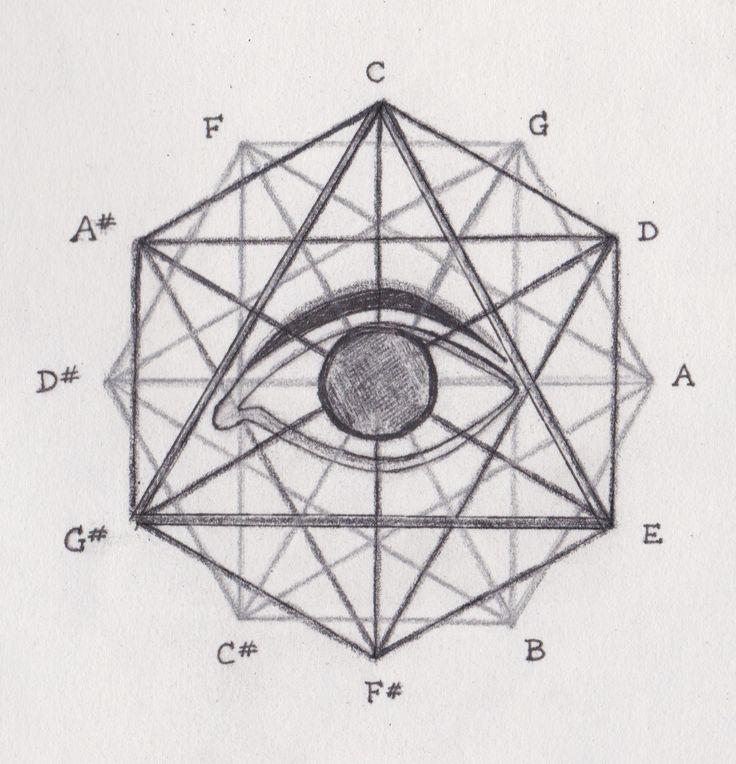 circle of fifths bass clef pdf
