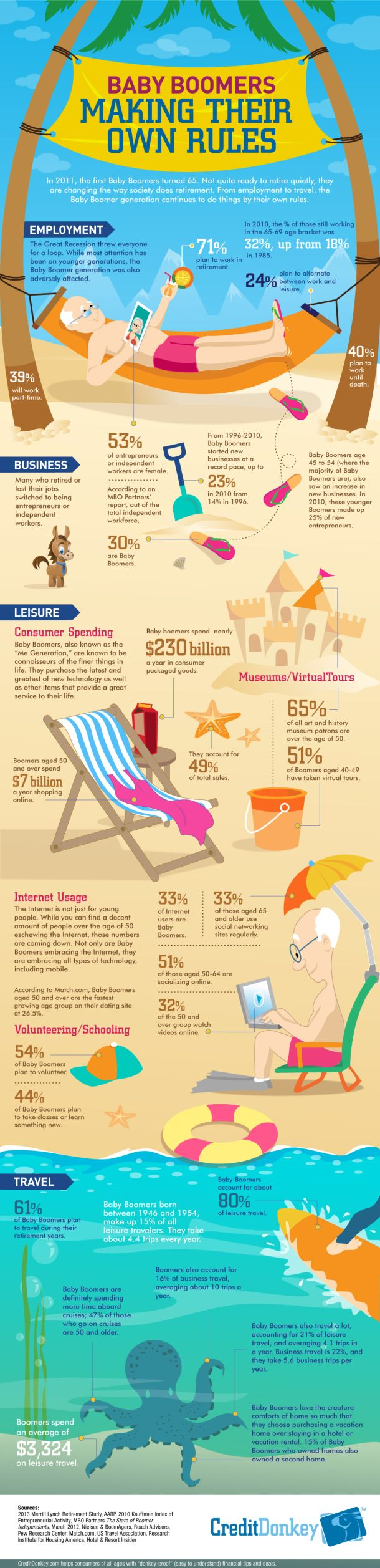Baby Boomers Making Their Own Rules[INFOGRAPHIC]