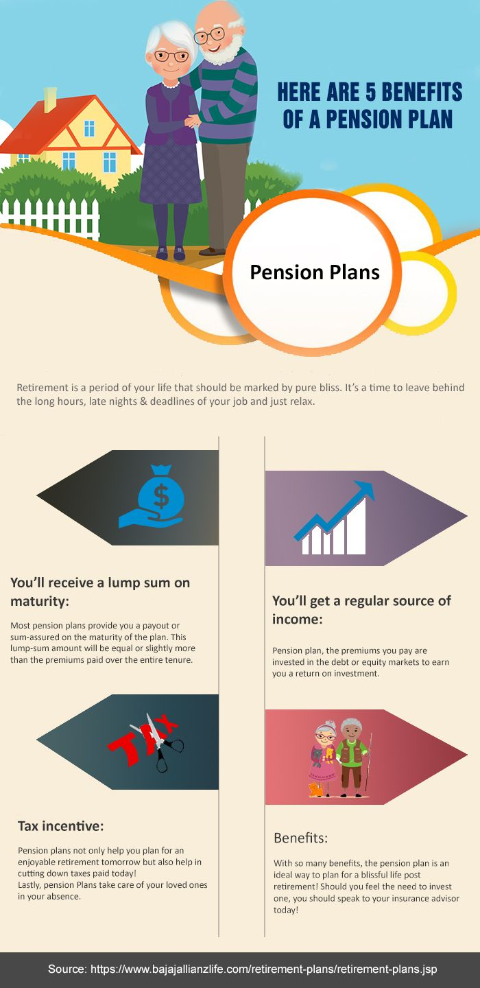 Retirement Insurance Plans are Pension Plans that help you build a corpus for your retirement. These Pension Plans helps you set-aside money in your prime years.