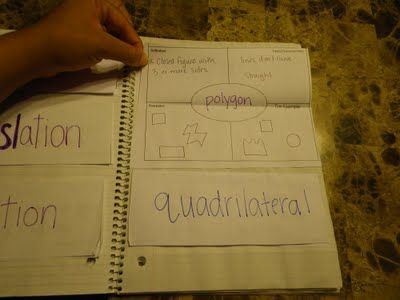 Math vocabulary journals and other fun ideas for 4th grade