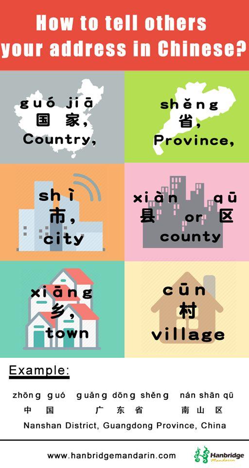 les 2465 meilleures images du tableau mandarin sur pinterest apprenez le chinois langues et. Black Bedroom Furniture Sets. Home Design Ideas