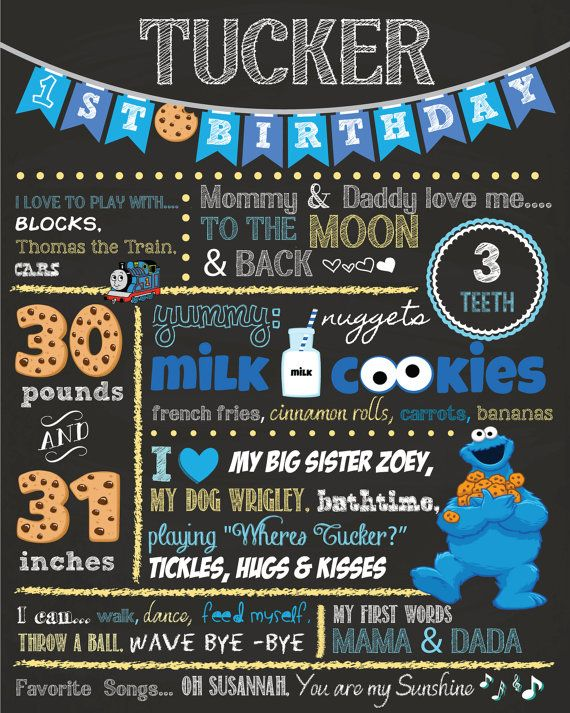 First Birthday Chalkboard COOKIE MONSTER by LilDreamsDesign