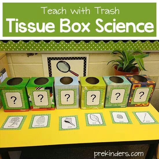 Could hide objects in each box and have children pull them out and match them to the correlating pictures. This activity could used for a variety of themes.