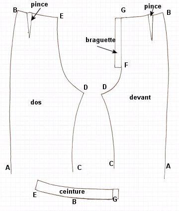 dessiner un patron de base de pantalon: d'après un pantalon existant > Coupe-couture
