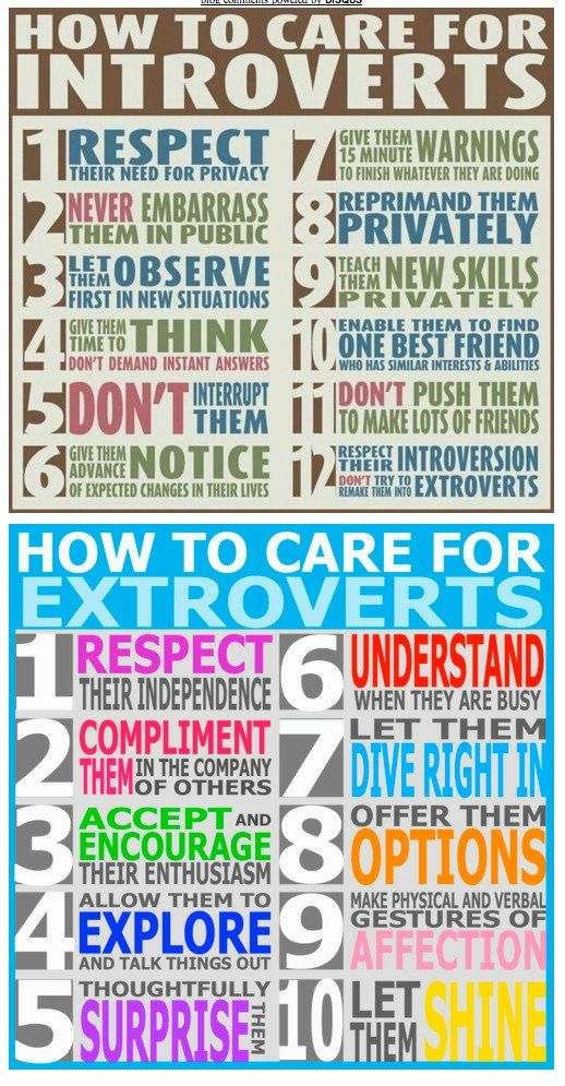Know your students: introvert vs. extrovert