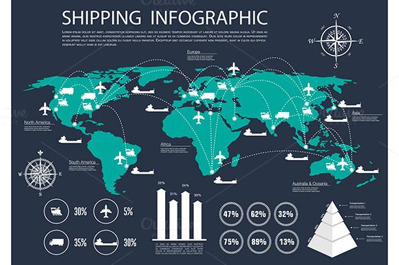 Shipping infographics by seamartini > International #logistics, delivery and shipping service #infographics design with world map and delivery routes of road and rail, air and water transport, bar graph and diagrams of statistics information and volume per each mode of transportation. EPS and JPEG files in archive